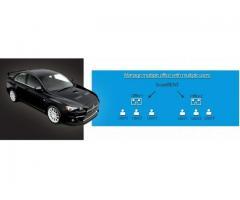 Smart Rent(Software For Vehicle Rental Management System)