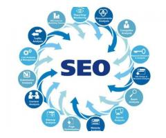 Top Seo Companies India iWeb Technologies, Faridabad