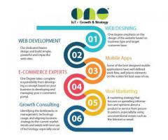 website and mobile application development company,hyderabad