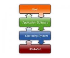 nts infotech software